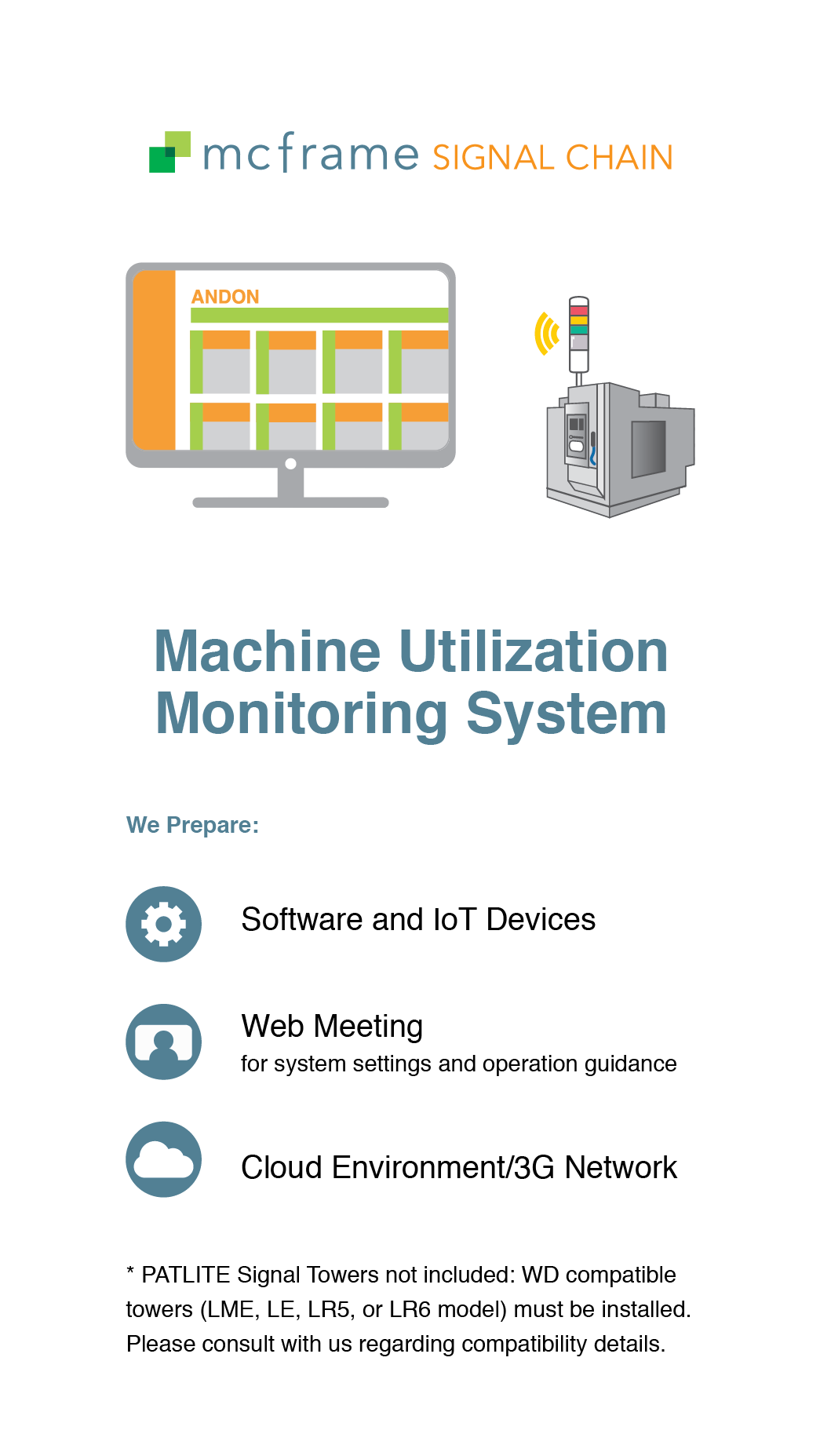 Trial for mcframe SIGNAL CHAIN Machine Utilization Monitoring System